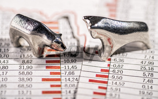 Absturz an der Börse