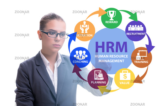 HRM - Human resource management concept with businesswoman