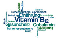 Word Cloud on a white background - Vitamin B12 (German)