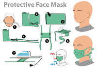 Protective Face Mask Simple Production Instructions