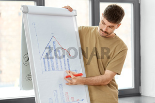 man with statistics on flip chart at office