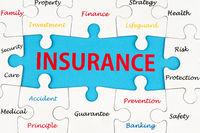 Insurance concept word cloud