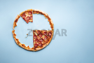 Pizza pepperoni top view on blue background