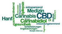 Word Cloud on a white background - CBD (German)