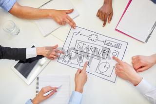 Hände von Business Leuten im Start-Up Team