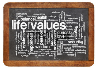 word cloud of possible life values