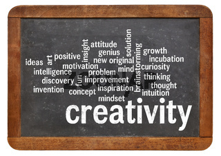 creativity word cloud word cloud on blackboard