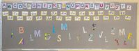 Colored letters, alphabet in block and cursive on the wall of a primary school