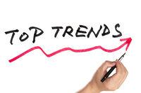 Top trends curve