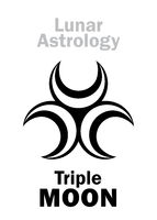 Astrology: Triple MOON