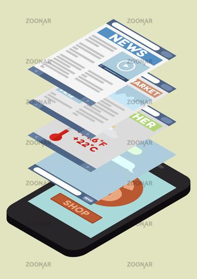 phone application isometric