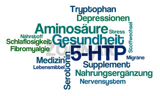Word Cloud on a white background - 5-HTP (German)