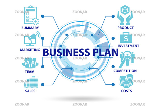 Business plan concept illustration with key elements