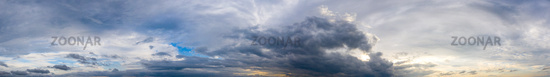 Himmel Panorama Textur Hintergrund