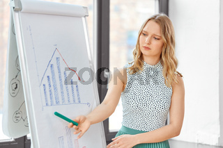 woman with statistics on flip chart at office
