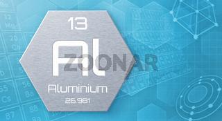 Chemical element of the periodic table - Aluminium