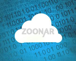 Virtual Digit Cloud