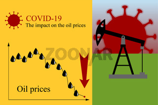 The impact COVID-19 on the oil prices
