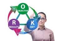 OKR concept with objective key results and businesswoman
