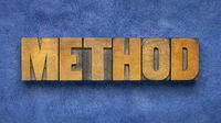 method word abstract in vintage letterpress wood type