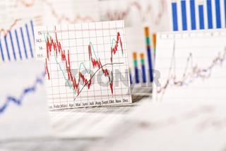 Kursverläufe an den Finanzmärkten