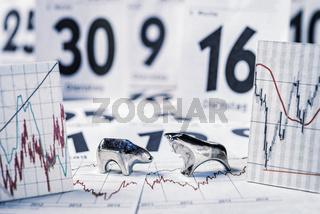 Perfektes Timing für Investitionen an der Börse