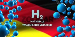 H2 Nationale Wasserstoffstrategie