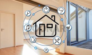Smart Home Interface für Zuhause steuern mit Automation
