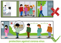 Protection Against Corona-virus
