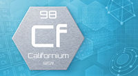 Chemical element of the periodic table - Californium