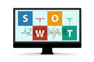 SWOT technique concept for business - 3d rendering