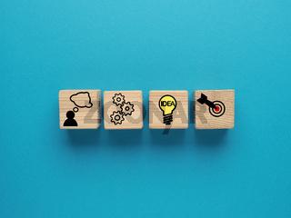 Business process management and action plan concept