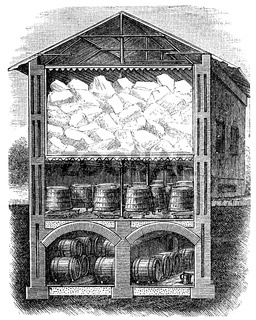 Traditional cold store, 1894,