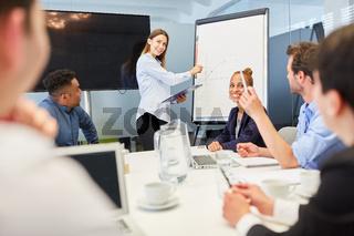 Junge Start-Up Business Frau am Whiteboard