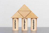 Drei Säulen der Gesundheit mit verstehen, vorbeugen und behandeln