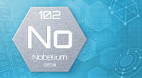 Chemical element of the periodic table - Nobelium