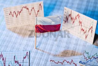 Entwicklung der Wirtschaft in Polen
