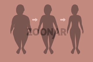 Woman silhouette in loose wheight stages. before and after dieting or weight loss exercising the loose weight concept