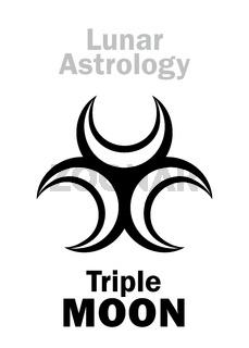 Astrology: Triple MOON