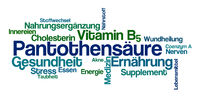 Word Cloud on a white background - Pantothenic acid - Pantothensaeure (German)