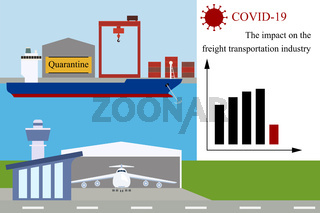 The impact COVID-19 on the freight transportation industry