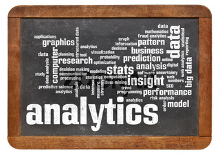analytics word cloud on blackboard