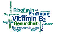Word Cloud on a white background - Vitamin B2 (German)