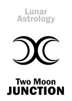 Astrology: Two MOON junction