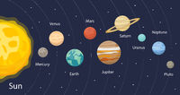 Planet in the solar system infographics flat style. Planets collection with sun, mercury, mars, earth, uranium, neptune, mars, pluto, venus. Children's educational illustration.