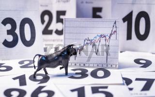 Bestes Timing für den Erfolg an der Börse