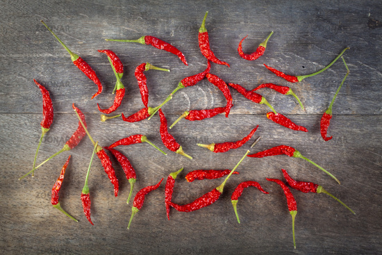 red hot chillis on desk