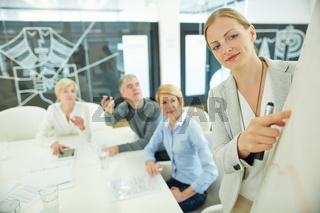 Frau bei Business Meeting am Whiteboard