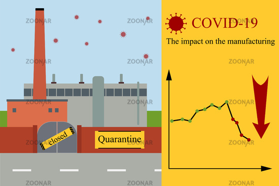 The impact COVID-19 on the manufacturing