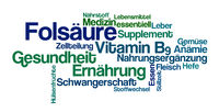 Word Cloud on a white background - Folate - Folsaeure (German)